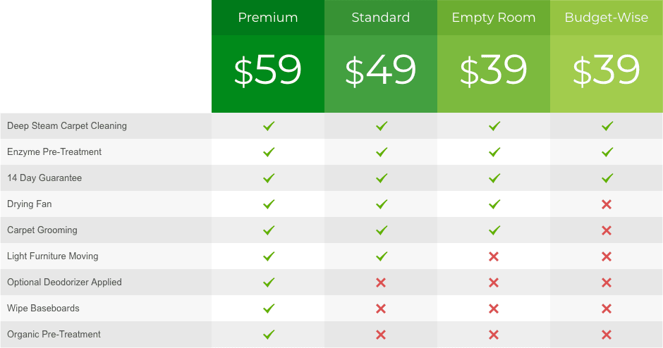 package pricing table